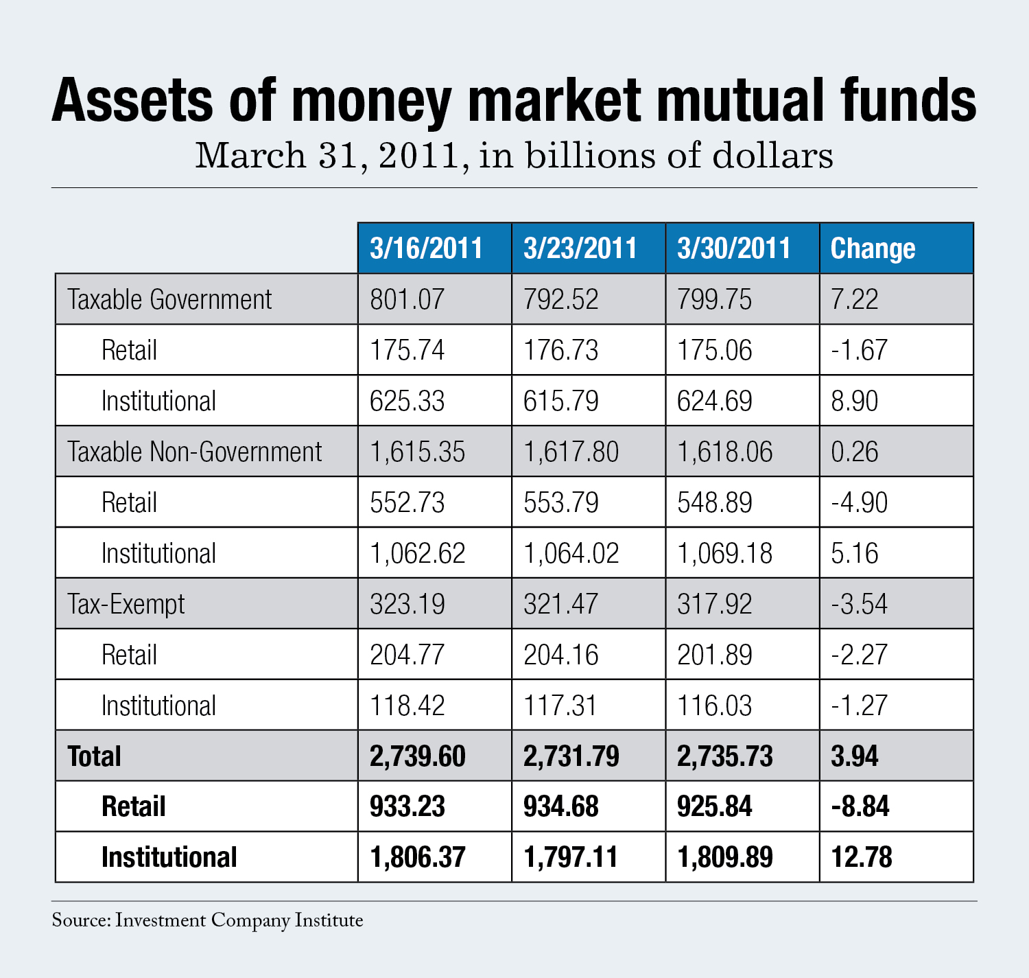 Highest Performing Mutual Fund This Year