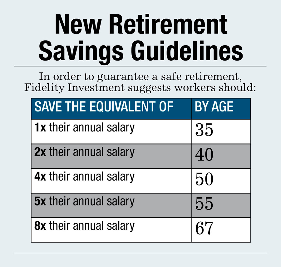 whether people should retire at 60 How to decide when to retire  particular age does not mean you should automatically retire some people may feel the urge to  and sightings at 60.