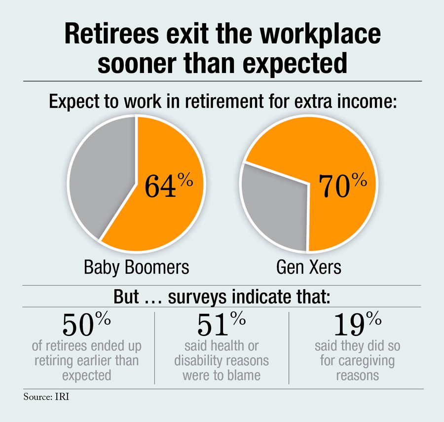 Retirees Exit Workplace