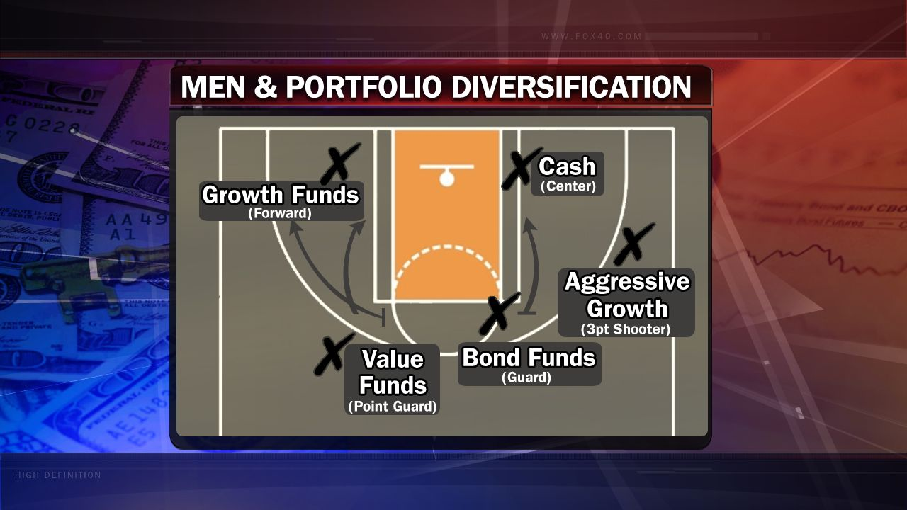 women diversification