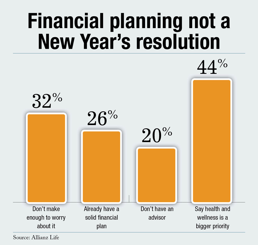 No New Year Planning