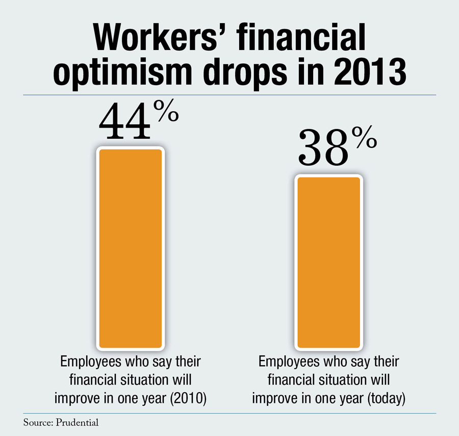 Dropping optimism