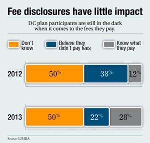 fee disclosures