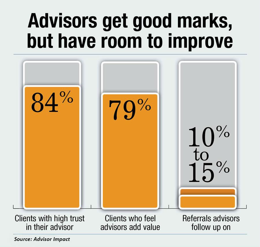 good marks
