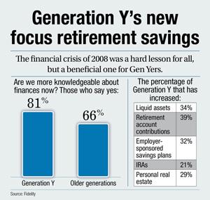 gen y retirement focus