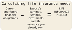 Calculating life insurance needs