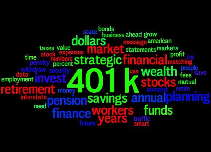 401(k) in a word cloud