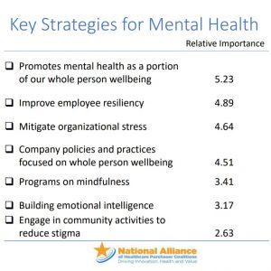 Mental health strategies