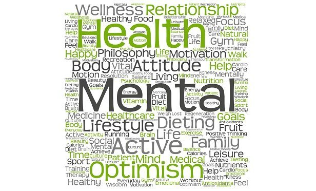 Mental health word cloud