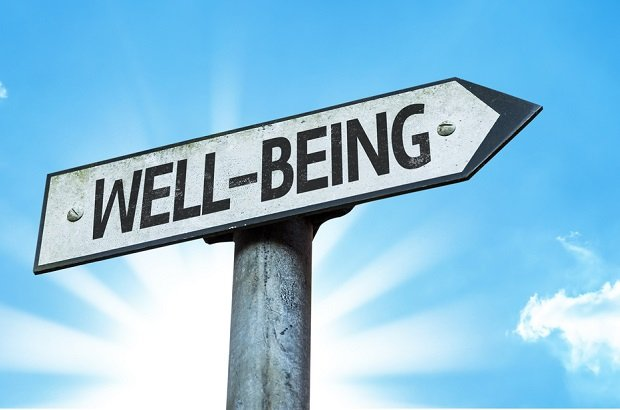 Well-being signpost
