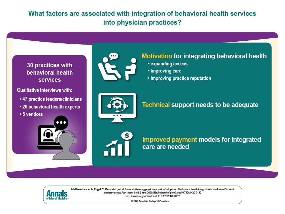 Behavioral care integration visual