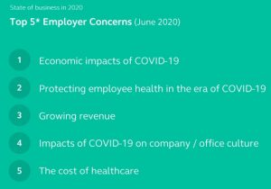 Top 5 employer priorities