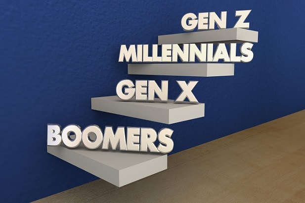 steps labeled with generations such as Boomers, GenX and more