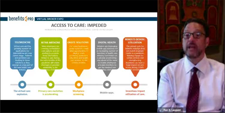 Access to care chart